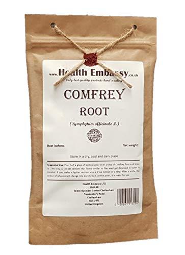 Comfrey Root (Symphytum officinale...