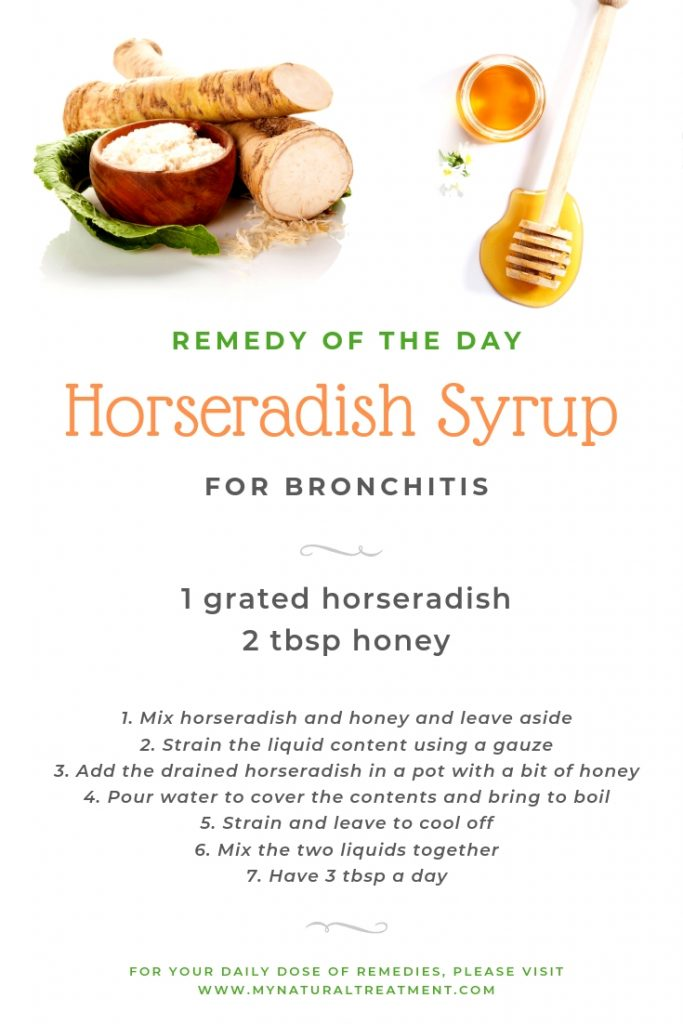 Horseradish Syrup for Bronchitis
