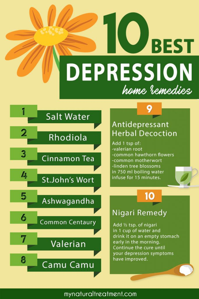 depression home remedies