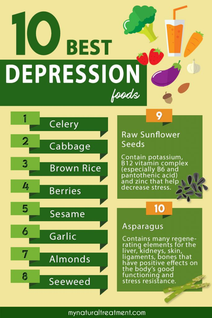 best diet for depression