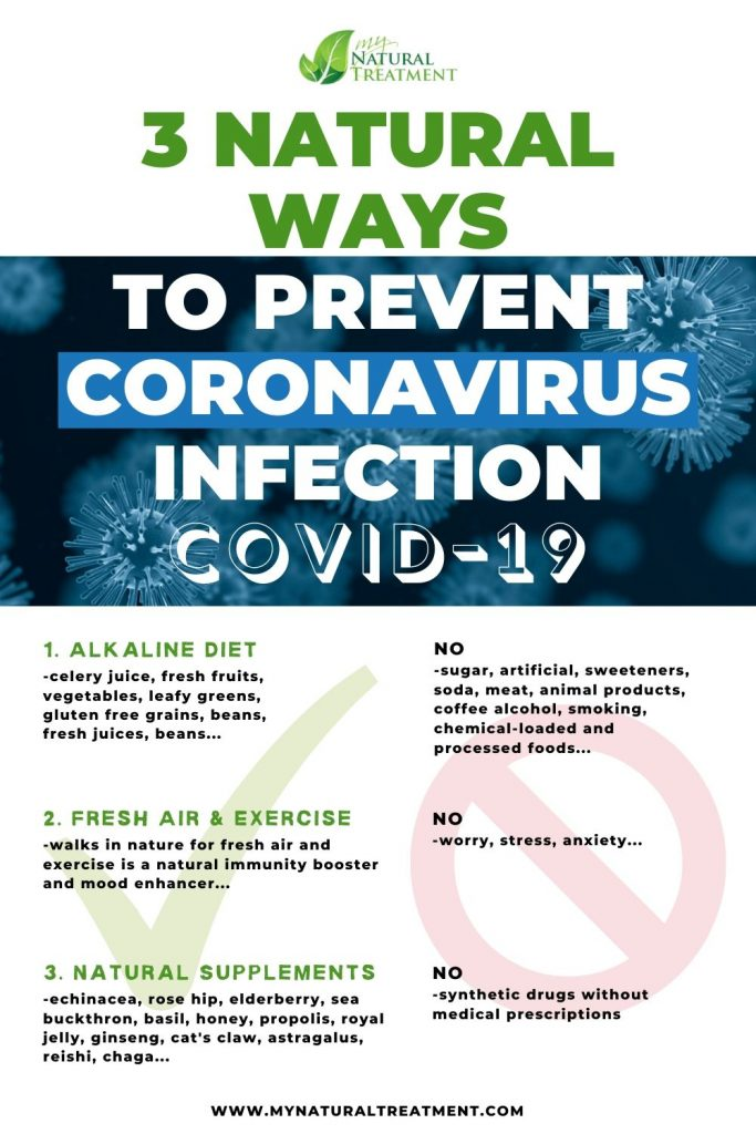 The novel Coronavirus or COVID-19 is a public health emergency, but there are natural ways to prevent infection that anyone can follow.
