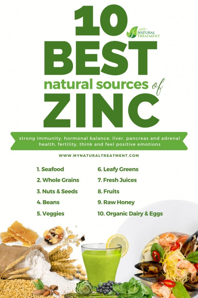 10 Best Natural Sources of Zinc in foods, and how to tell if you are zinc deficient.