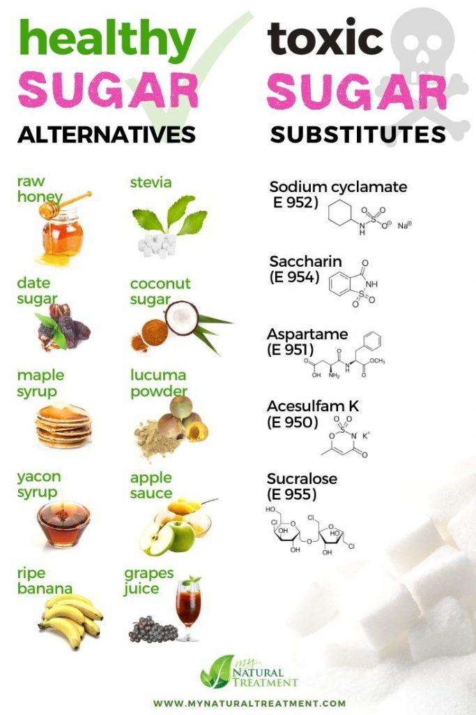 Healthy Sugar Alternatives & Dangerous Sugar Substitutes