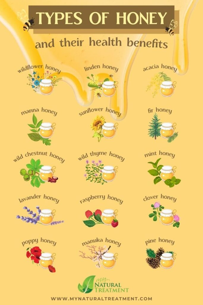 Types of Honey and Their Health Benefits - MyNaturalTreatment.com